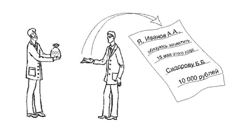 Образец расписки о получении денежных средств за автомобиль или квартиру